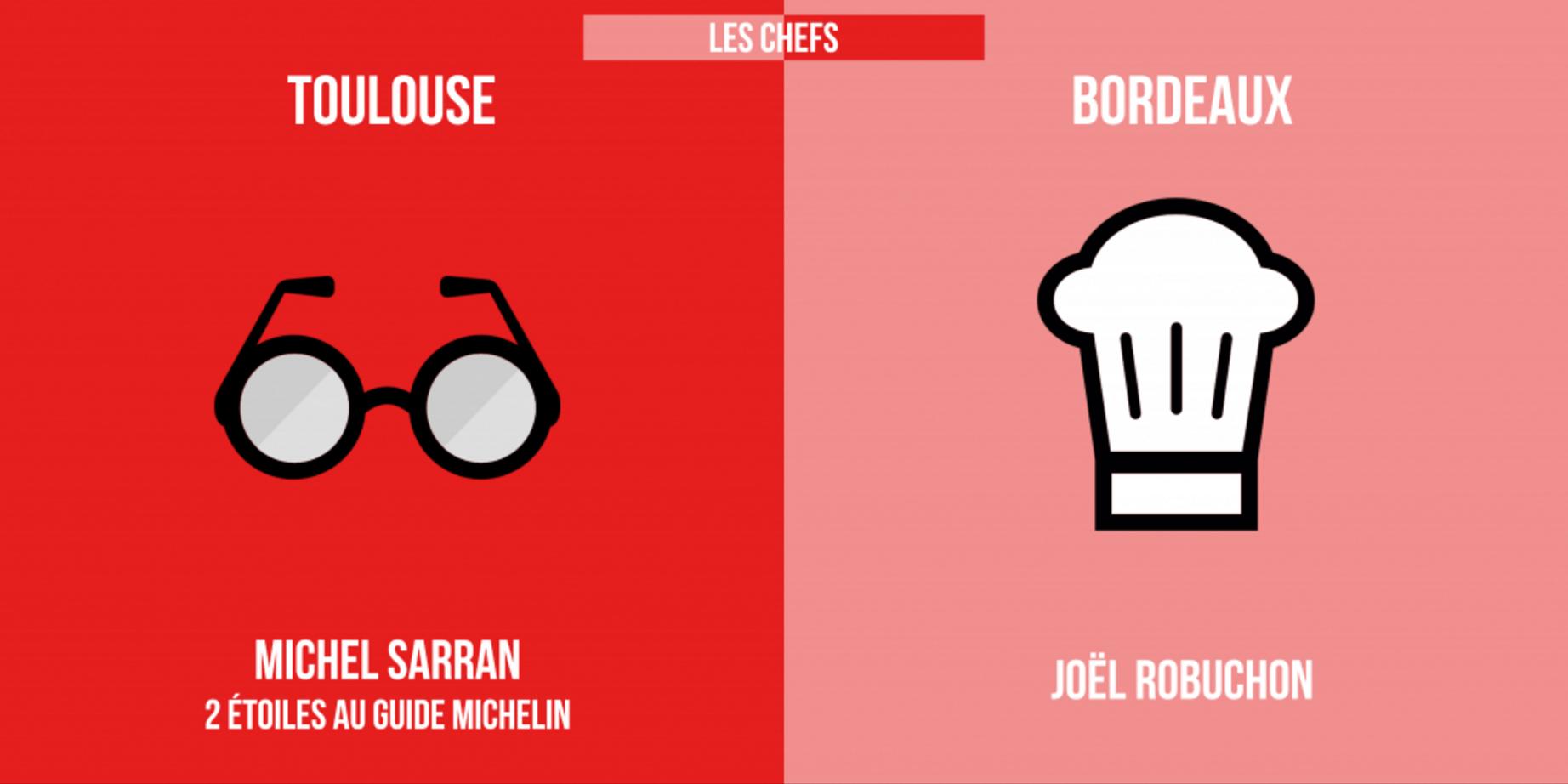 Toulouse vs Bordeaux