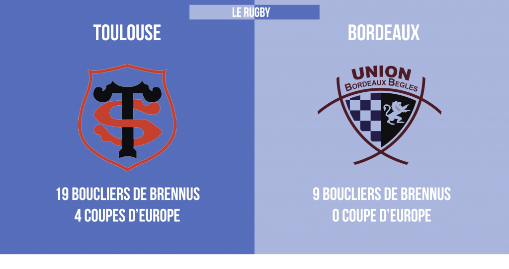 Toulouse vs Bordeaux